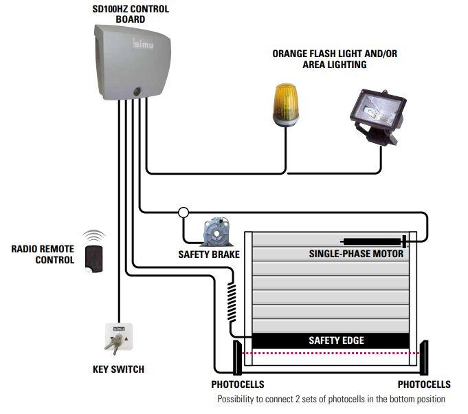 installation standard du SD100HZ